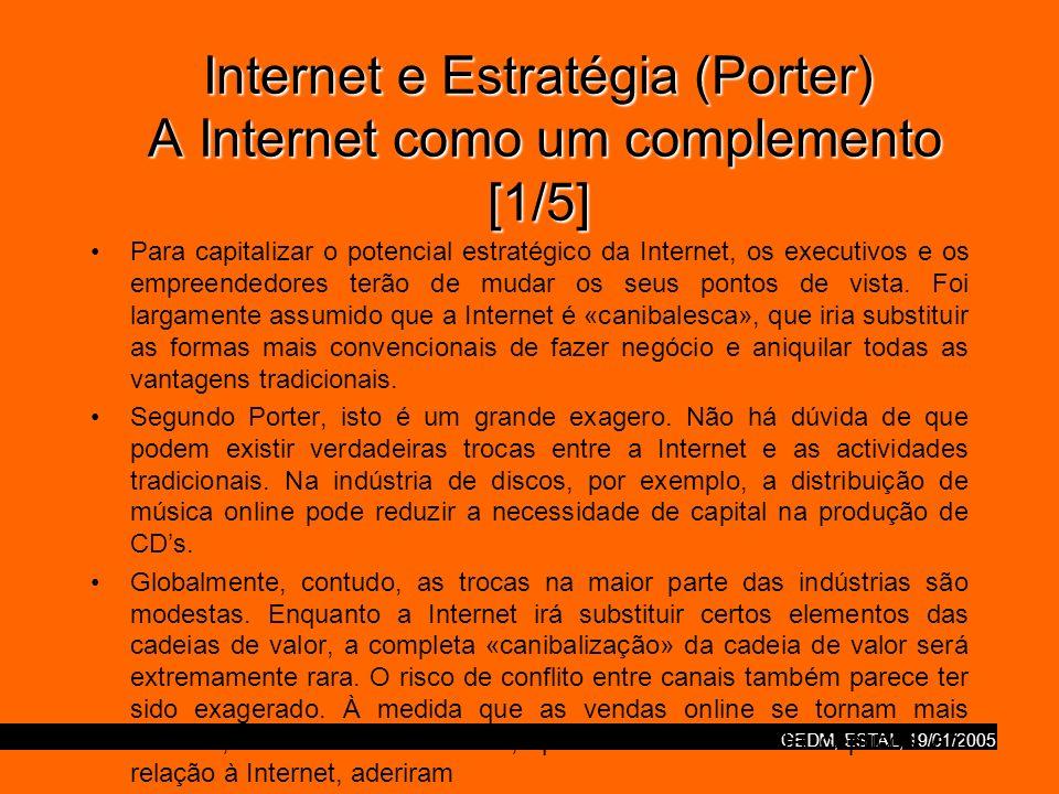Internet e Estratégia (Porter) A Internet como um complemento [1/5]